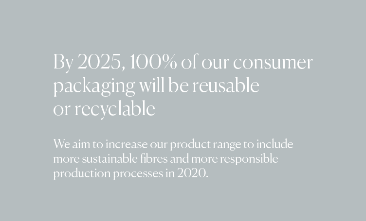 Reusable or recyclable packaging